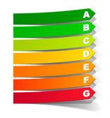 Classificatie van de energie in de vorm van een sticker — Stockvector