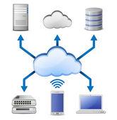 Cloud computing network scheme constructor — Stock Vector