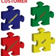 Customer Puzzle - 