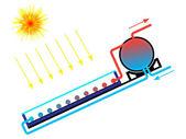 Aquecedor solar de água — Vetorial Stock