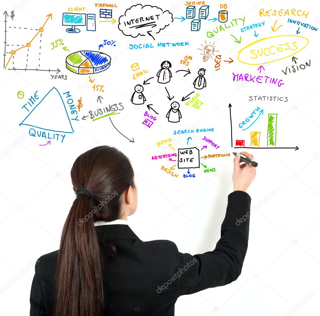 businesswoman draw modern business concept photo by alphaspirit business concepts
