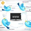 Twitter birds displaying concept of new media communication . — Imagens vectoriais em stock