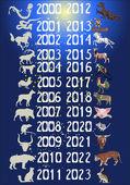 Set new year symbols on blue — Stock Vector