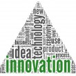 Innovation concept words in tag cloud — Stock Photo #10742134