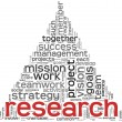 Research concept in word tag cloud — Stock Photo