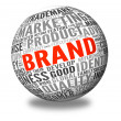 Brand related words in word tag cloud — Foto de stock #11672042