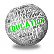Royalty-Free Stock Photo: Education and learning concept words in tag cloud