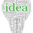 Idea concept words in tag cloud — Stock Photo
