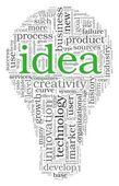 タグクラウドのアイデアの概念単語 — ストック写真