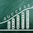 Success diagram — Stock Photo