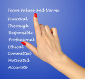 Team waarden en normen — Stockfoto