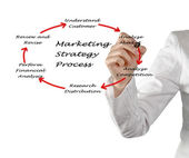 演示文稿的营销策略 — 图库照片