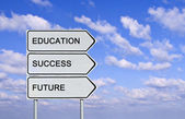 Road sign to education,success, and future — Stock Photo