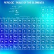 Royalty-Free Stock Imagen vectorial: Periodic Table of the Elements with atomic number, symbol and weight
