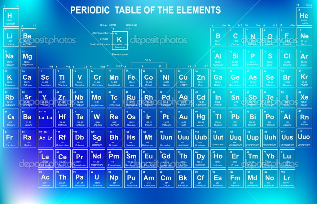 Periodic Table of the Elements with atomic number, symbol and weight — Stock Vector #10761400