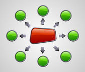 Gloss marketing diagram — Stock Vector