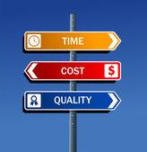 Productivity road post — Stock Vector