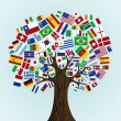 Flags of the World tree — Stock Vector