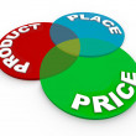product plaats prijs marketing principes venn-diagram — Stockfoto
