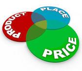 Diagrama de venn de principios lugar precio marketing de producto — Foto de Stock