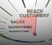 Reach Customers Speedometer Marketing Advertising Sales — Stockfoto
