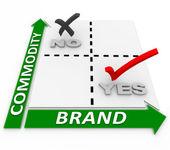 бренд против товарной матрицы брендинг бьет сравнение цен — Стоковое фото