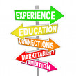Street Signs Experience Education Principles for Getting Hired - Foto de Stock