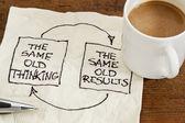 Retroalimentación de pensamiento y resultados — Foto de Stock