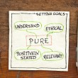 Goal setting concept - PURE — Stock Photo