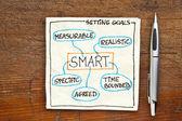 目標設定のコンセプト - スマート — ストック写真