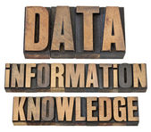 Data, information, knowledge in wood type — Stock Photo