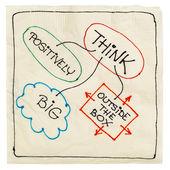 Pensar positivamente, grandes, criativo — Foto Stock