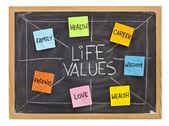 Yaşam değerleri kavramı üzerinde yazı tahtası — Stok fotoğraf