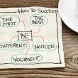 How to succeed advice - Foto Stock