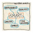 Stock Photo: Smart goal setting