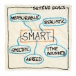 Smart goal setting — Stock Photo #11643220