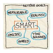 Smart goal setting — Stock Photo