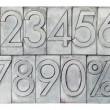 Numbers in vintage metal type - Foto Stock