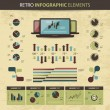 Retro vector set of infographic elements — Stock Vector
