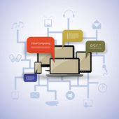 クラウドコンピューティングの概念 — ストックベクタ