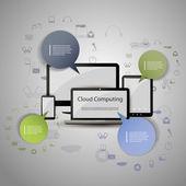 Concetto di cloud computing — Vettoriale Stock
