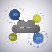 Concepto de computación en nube — Vector de stock