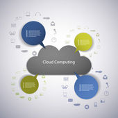 Concetto di cloud computing — Vettoriale Stock