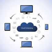 Cloud computing concept — Vecteur