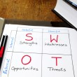 Strategic planning: SWOT analysis on a table — Stock Photo #11218836