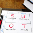 Strategic planning: SWOT analysis on a table — Stock Photo