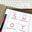 Strategic planning: SWOT analysis on a table - Stock Photo