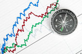 Kompas op de tabel en grafiek — Stockfoto