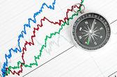 La brújula en la tabla y el gráfico — Foto de Stock