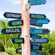 Guidepost, North Point, Barbados - Stock Photo